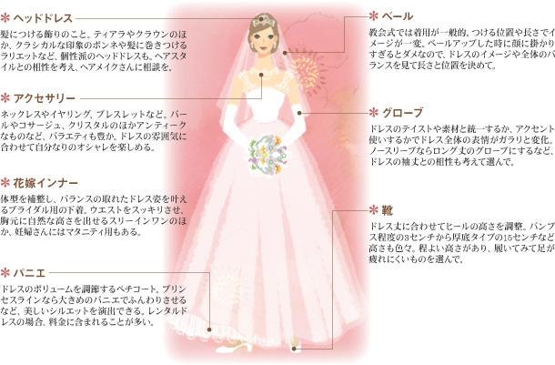 イラスト:ドレス美人を後押しする小物たち