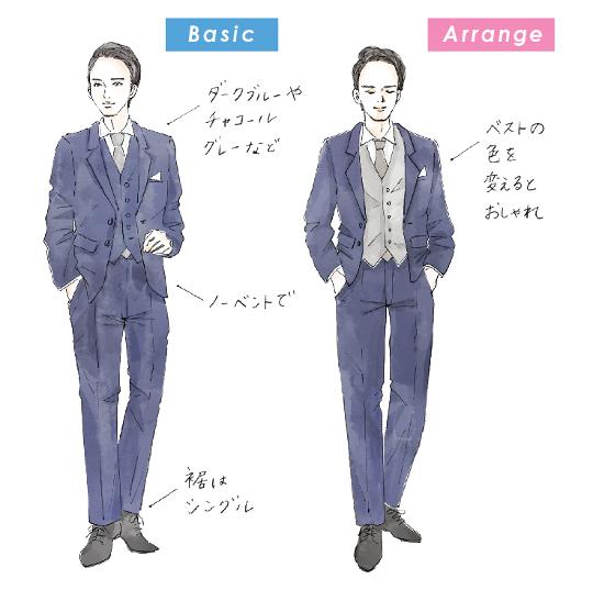 イラストで解説>結婚式【男性ゲストの服装】着こなし&マナー