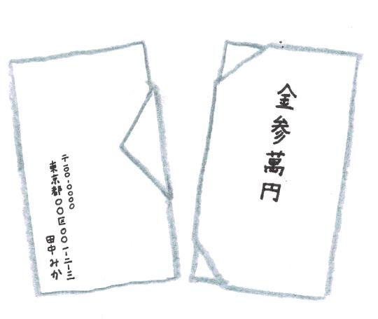 漢字 円 三 万