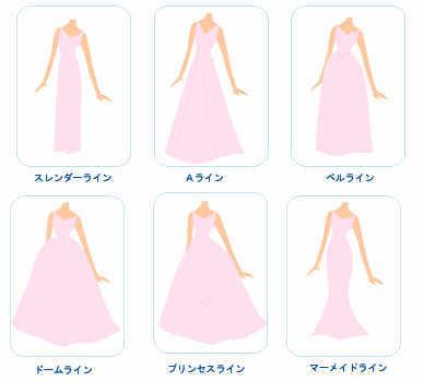 あなたならどのドレスが着てみたいですか? 私は、プリンセスラインかなぁ・・・